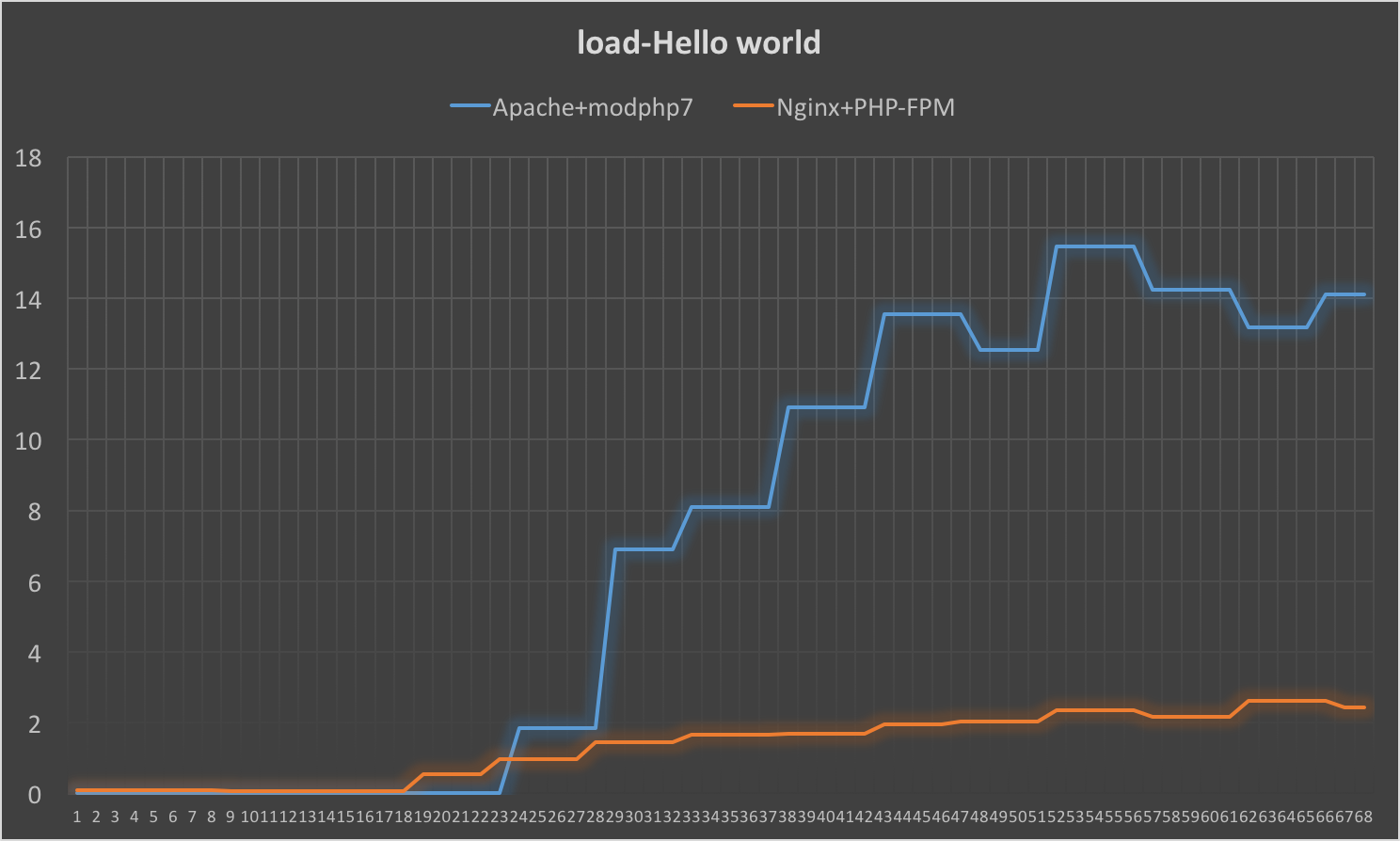 load_hello_world.png